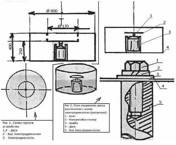 Как сделать аппарат сахарной ваты
