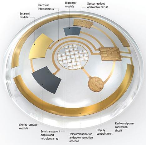 Электронные контактные линзы – очередной шаг к добавленной реальности