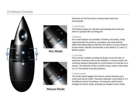 Ученые научились превращать в интерактивный экран все плоские поверхности